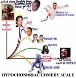 Jon Stewart Hypochondriac Comedy Scale3