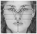 Biometric3_Facial_Recognition