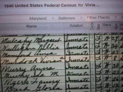 Vivian ancestry