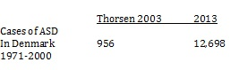 Thorsen ASD