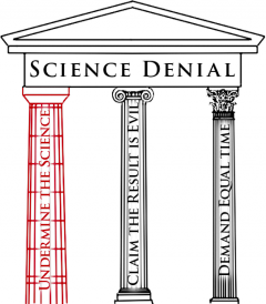 Science denial