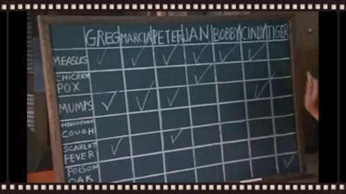 Brady Blackboard