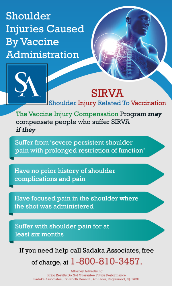 A Review Of The Pharmacy Article On Shoulder Injury