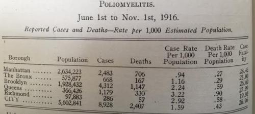 Polio 12 2