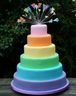Rainbow20cake