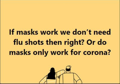 Mask versus flu vaccine